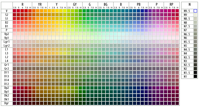 MMcolorchart